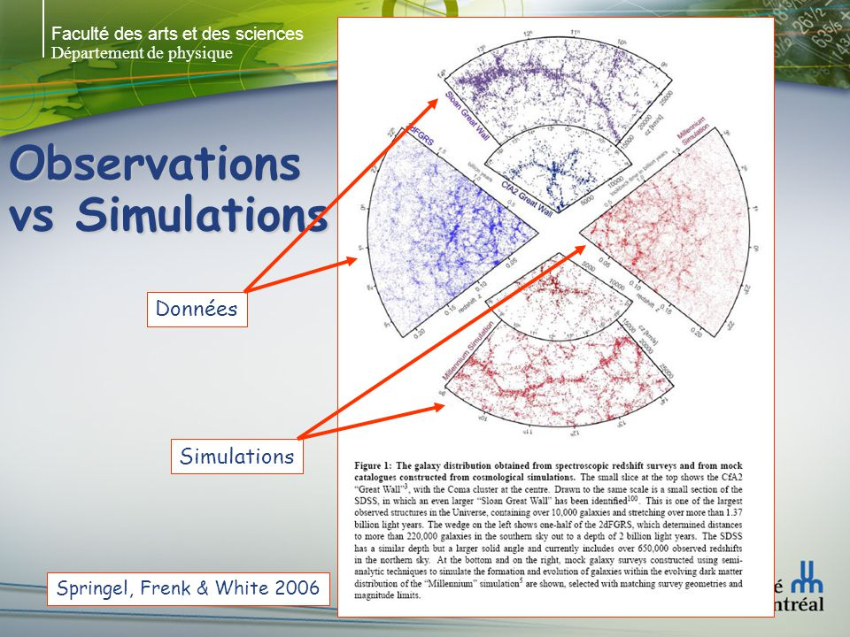 Observations vs Simulations