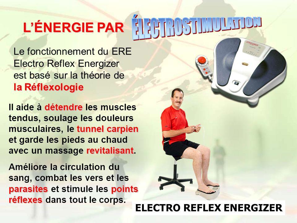 ÉLECTROSTIMULATION L'ÉNERGIE PAR
