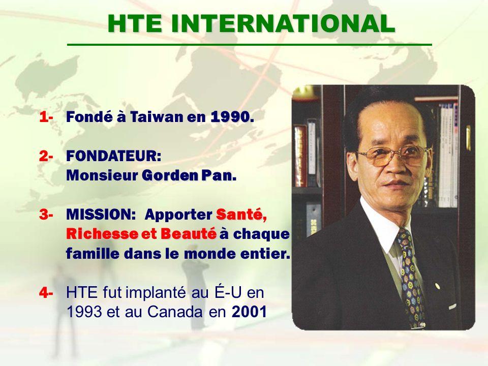 HTE INTERNATIONAL 1- 2- 3- 4-