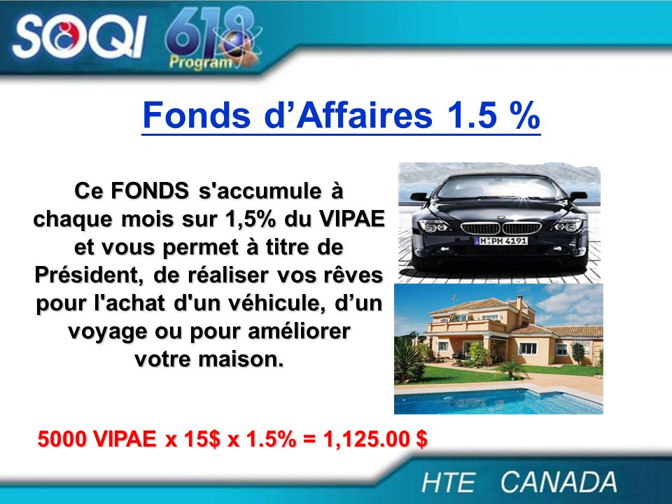 Fonds d'Affaires 1.5 %
