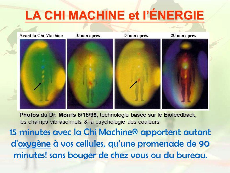 LA CHI MACHINE et l'ÉNERGIE