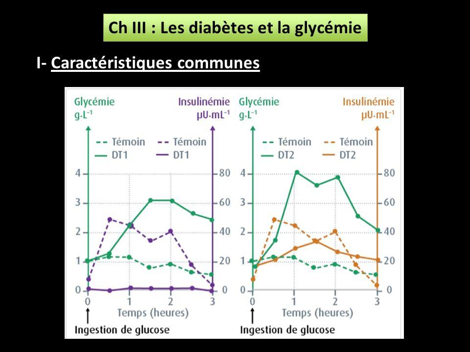 Ch III : Les diabètes et la glycémie
