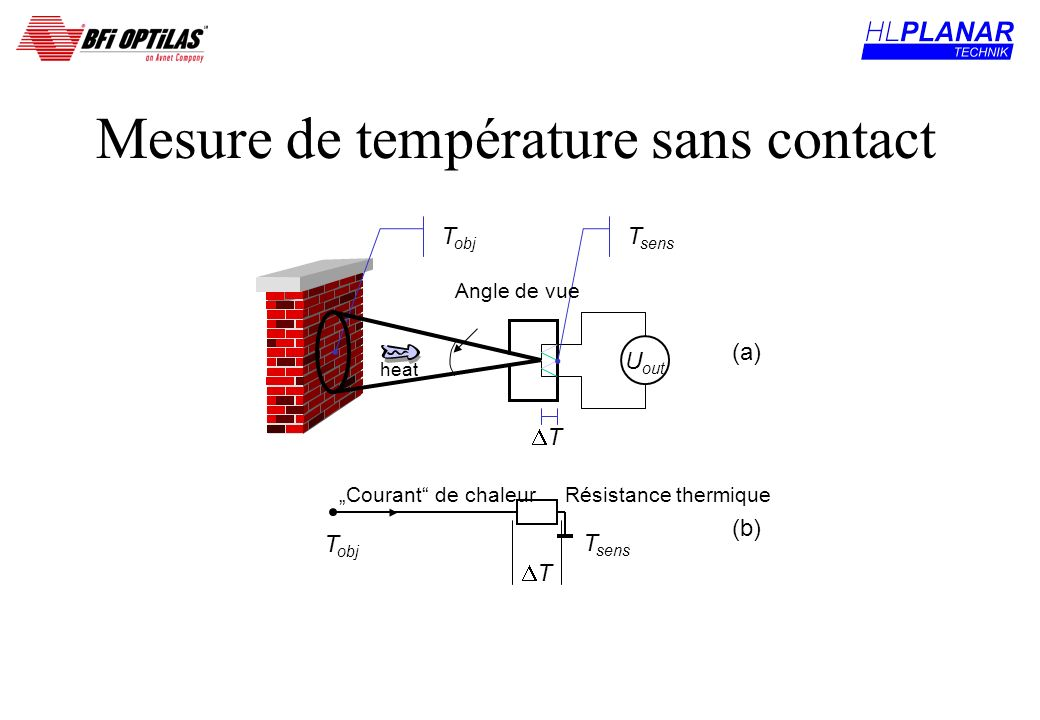 Mesure de température sans contact