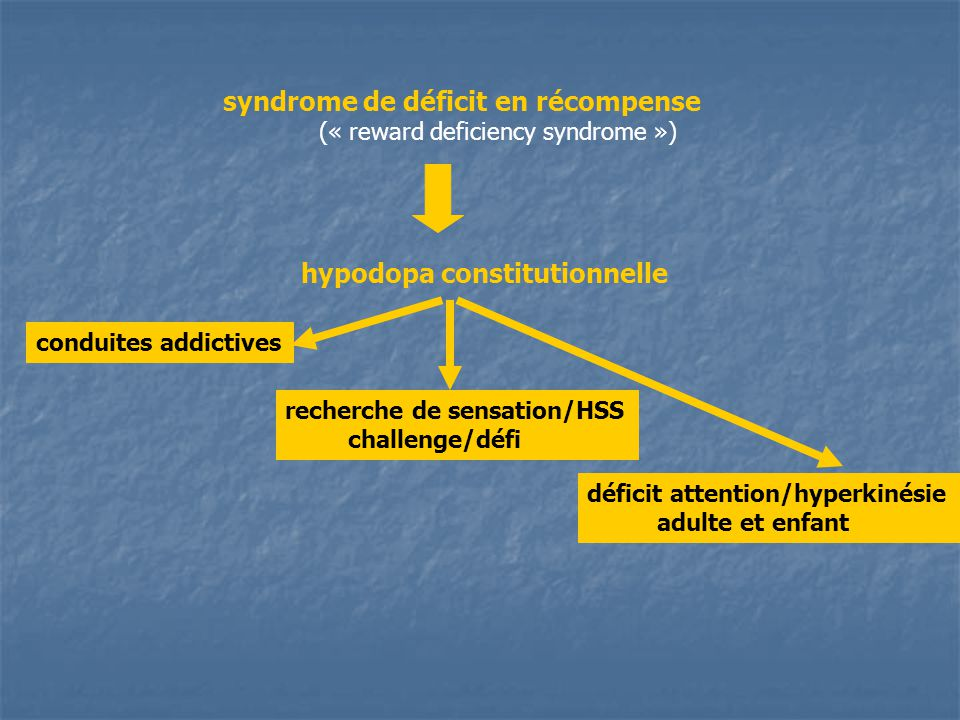 syndrome de déficit en récompense
