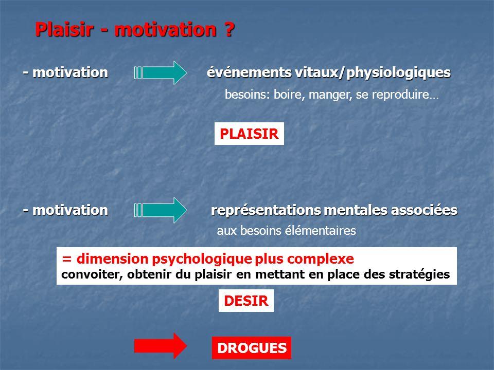 Plaisir - motivation - motivation événements vitaux/physiologiques