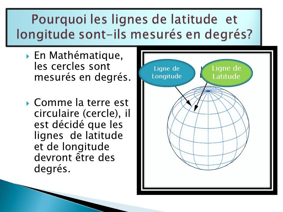 Pourquoi les lignes de latitude et longitude sont-ils mesurés en degrés
