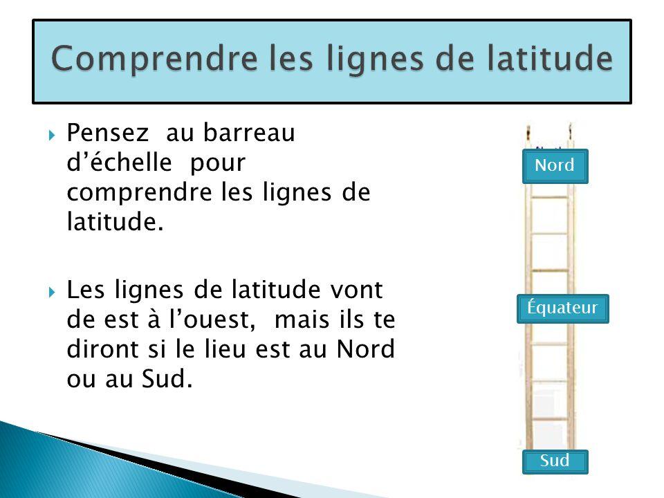 Comprendre les lignes de latitude