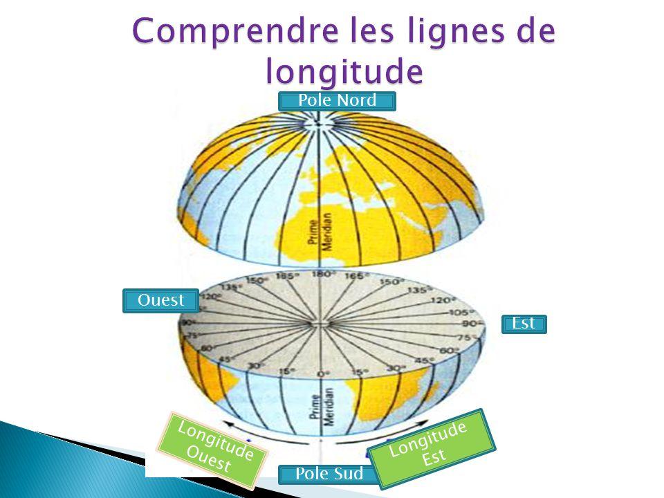 Comprendre les lignes de longitude