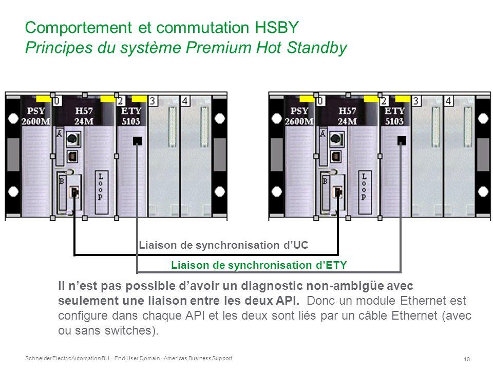 Liaison de synchronisation d'UC Liaison de synchronisation d'ETY