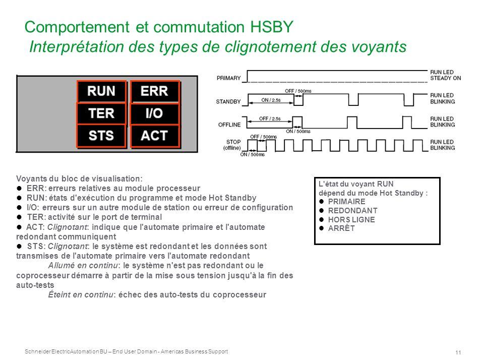 Comportement et commutation HSBY Interprétation des types de clignotement des voyants