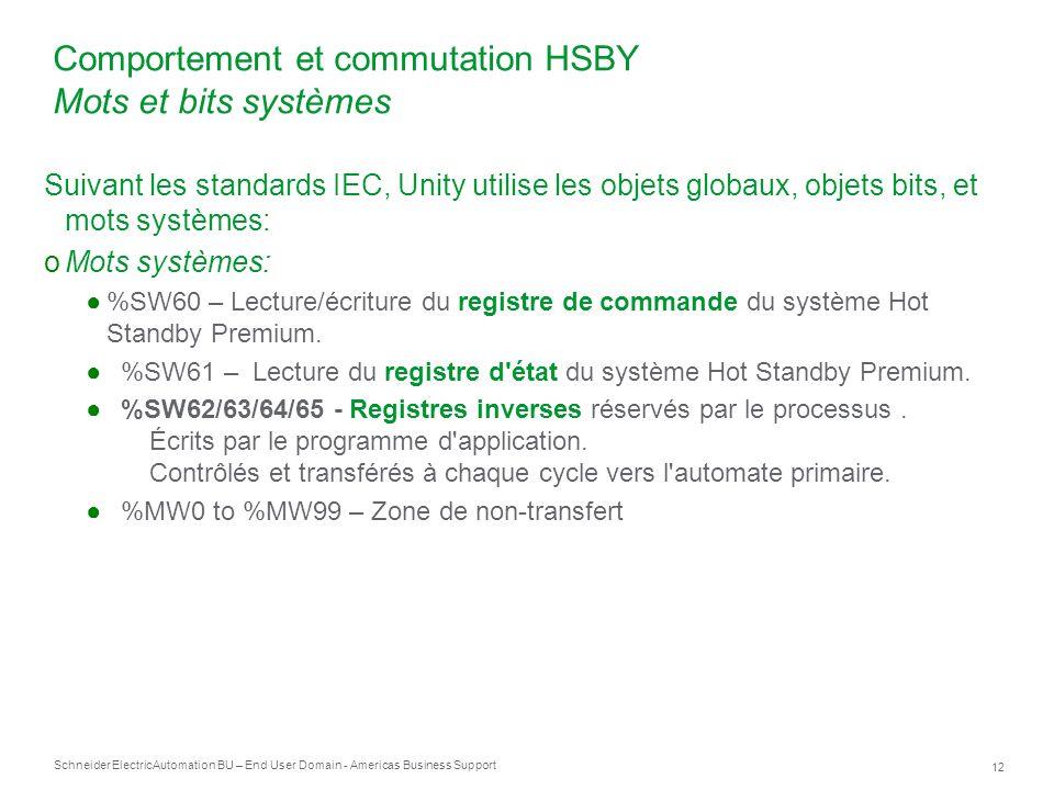 Comportement et commutation HSBY Mots et bits systèmes