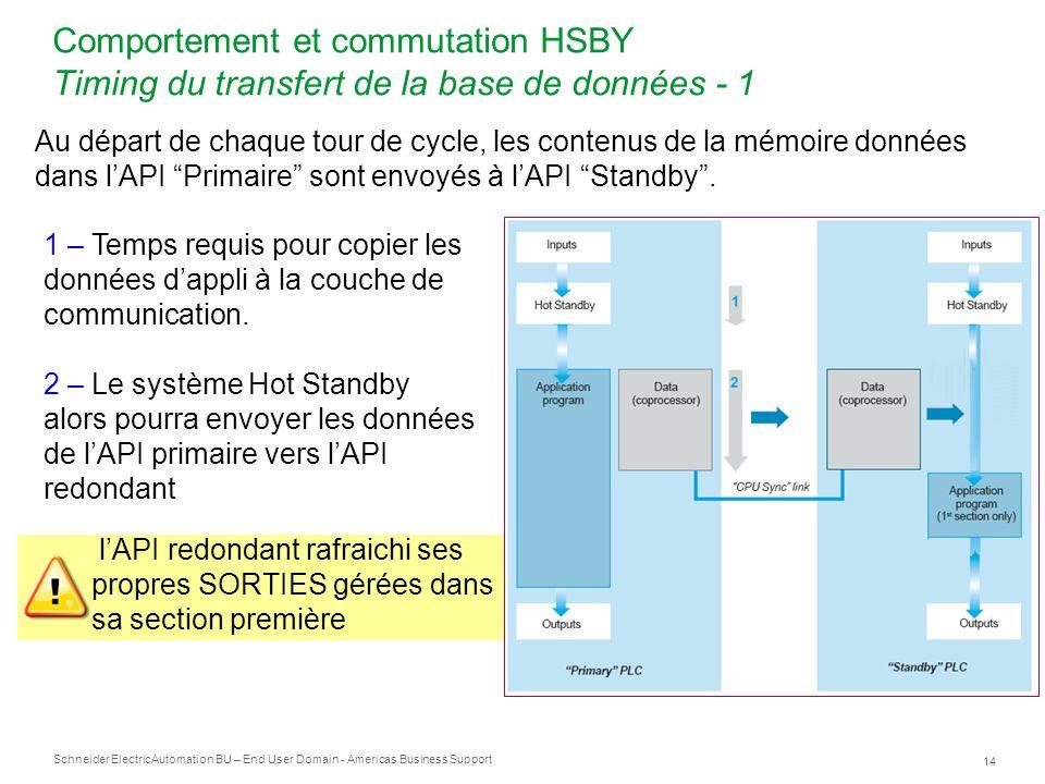 Comportement et commutation HSBY Timing du transfert de la base de données - 1
