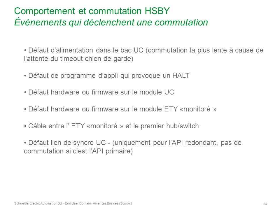 Comportement et commutation HSBY Événements qui déclenchent une commutation