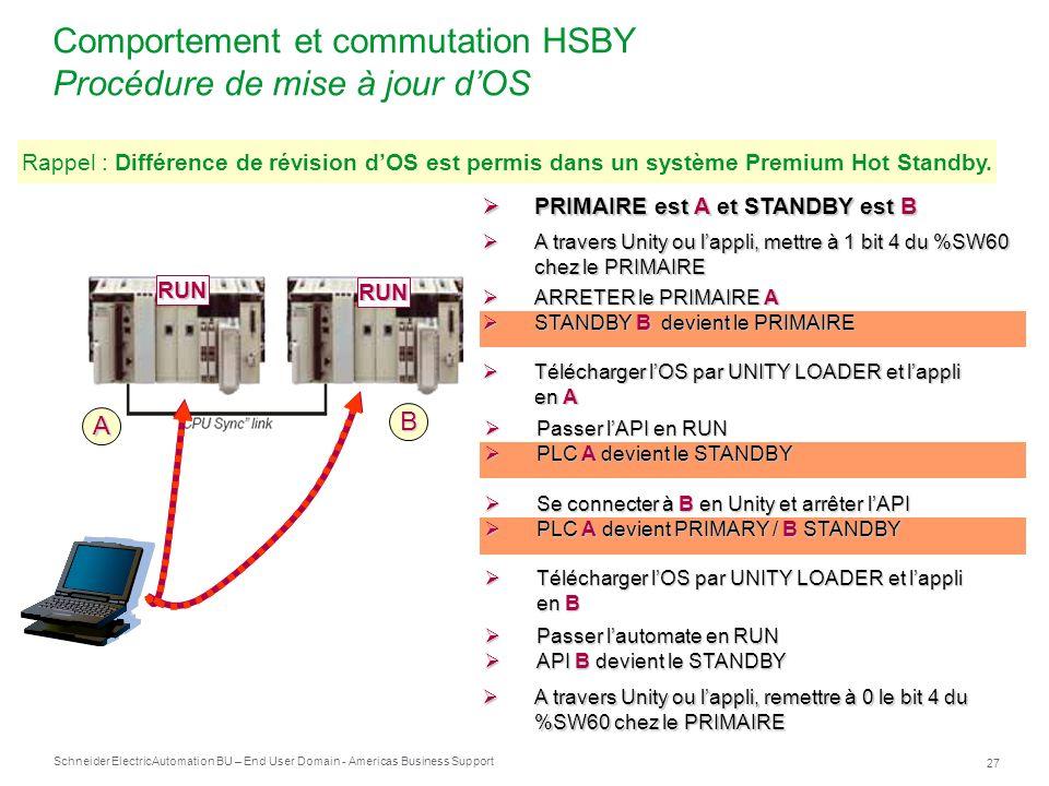 Comportement et commutation HSBY Procédure de mise à jour d'OS