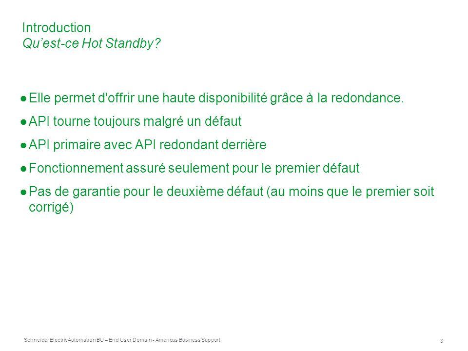 Introduction Qu'est-ce Hot Standby