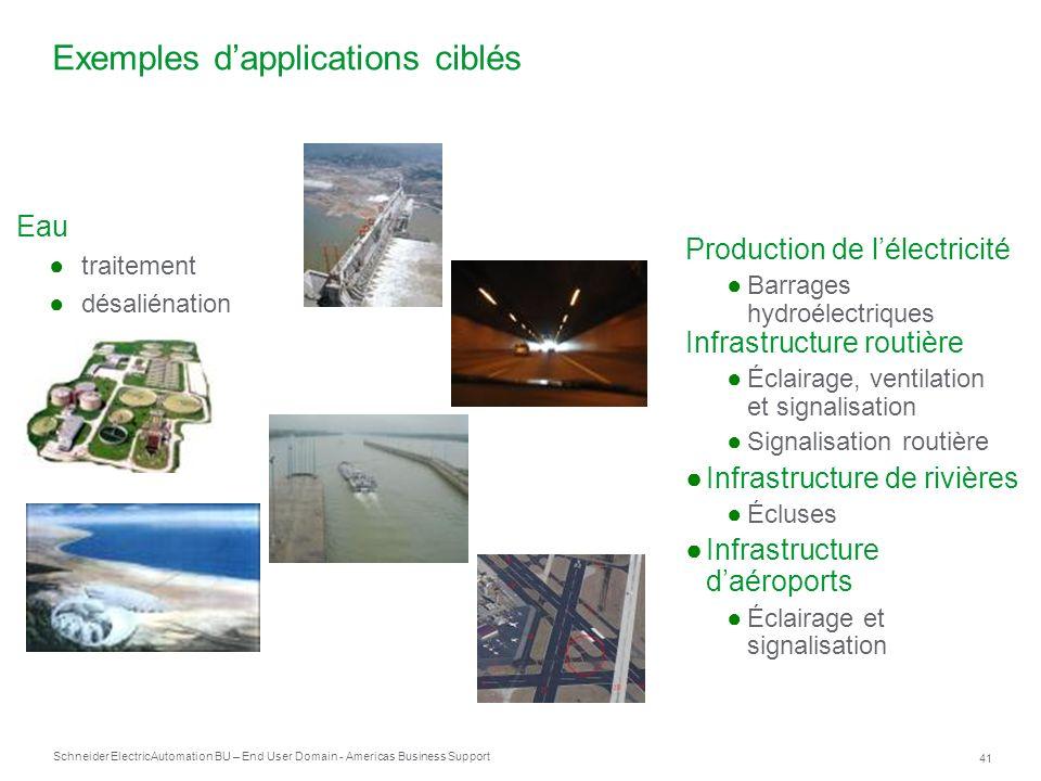Exemples d'applications ciblés