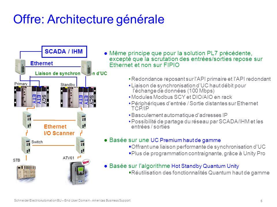 Offre: Architecture générale