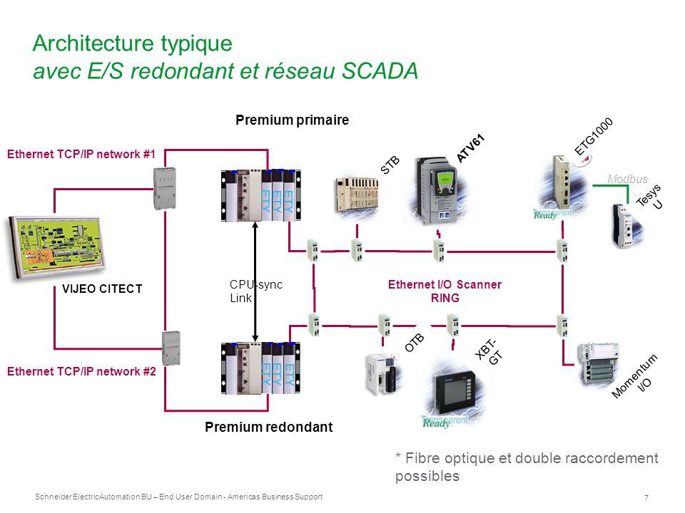 Architecture typique avec E/S redondant et réseau SCADA