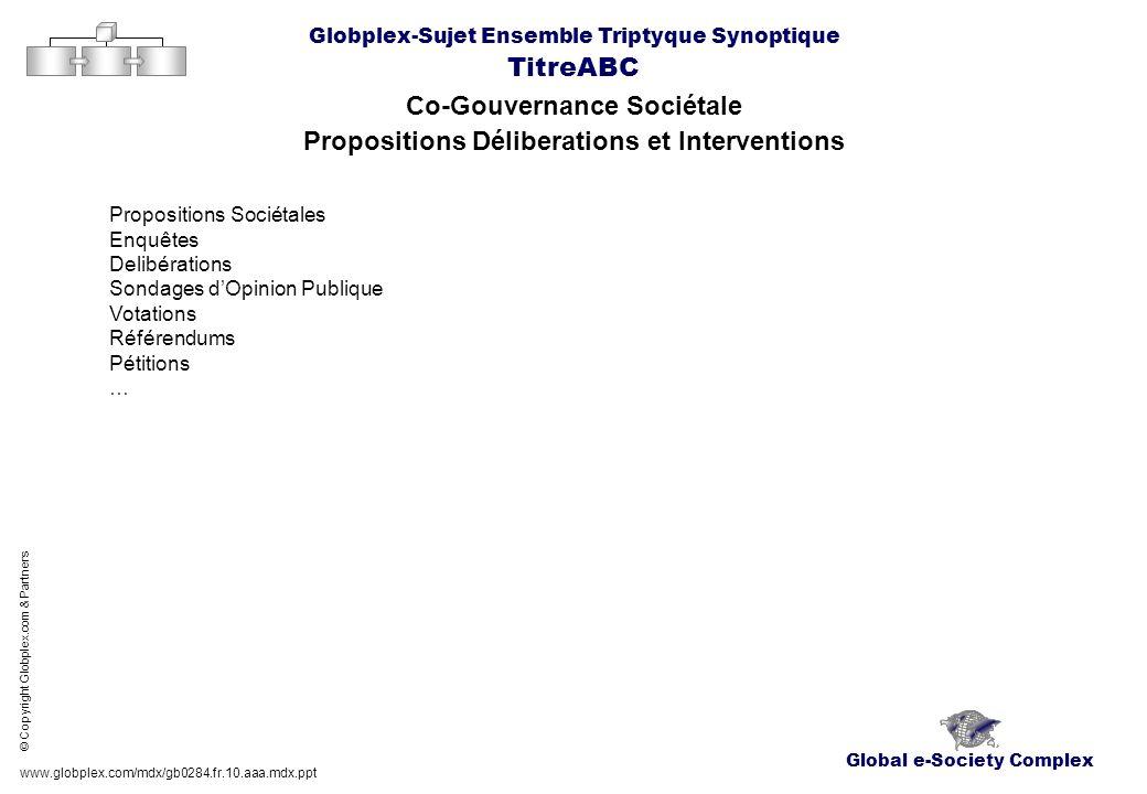 Co-Gouvernance Sociétale Propositions Déliberations et Interventions