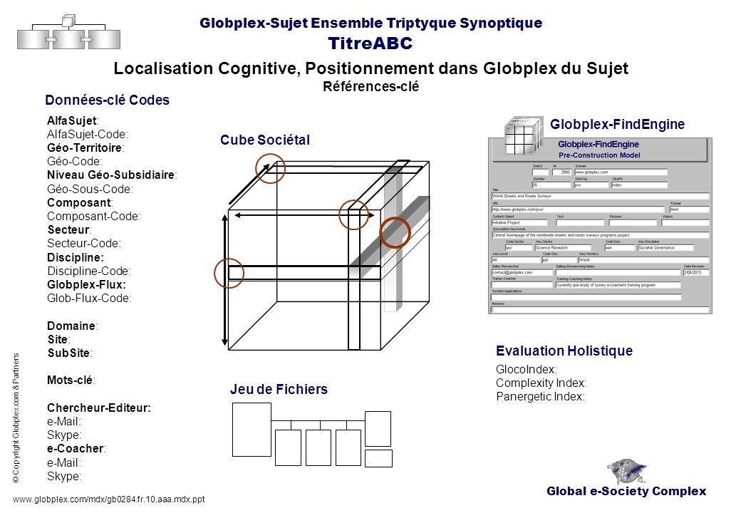 Globplex-Sujet Ensemble Triptyque Synoptique