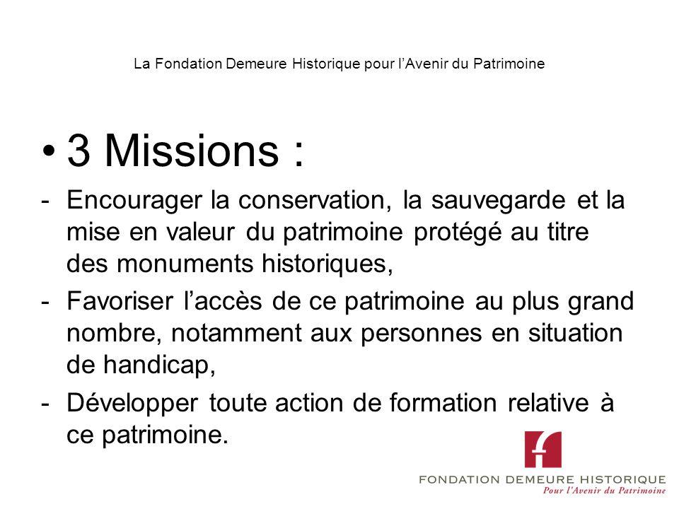 La Fondation Demeure Historique pour l'Avenir du Patrimoine