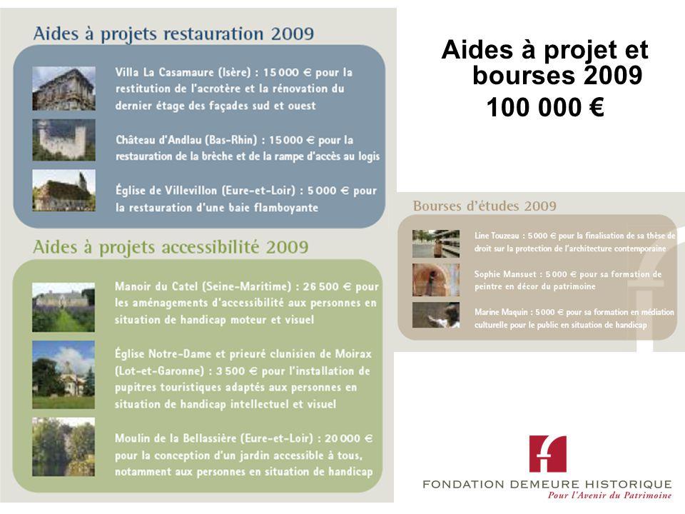 Aides à projet et bourses 2009