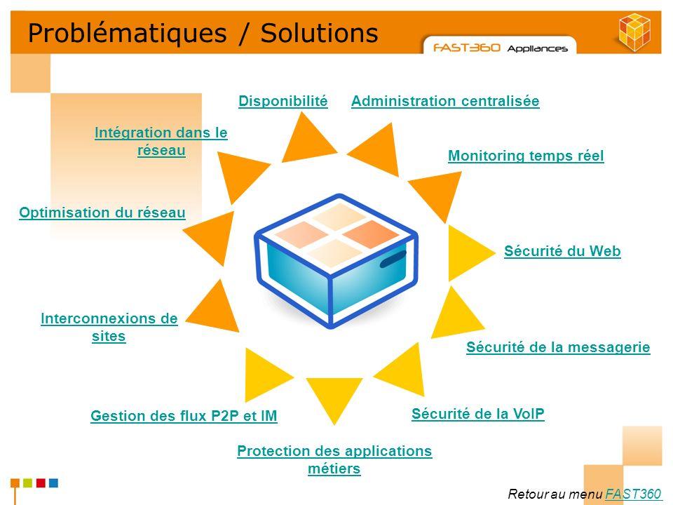 Problématiques / Solutions