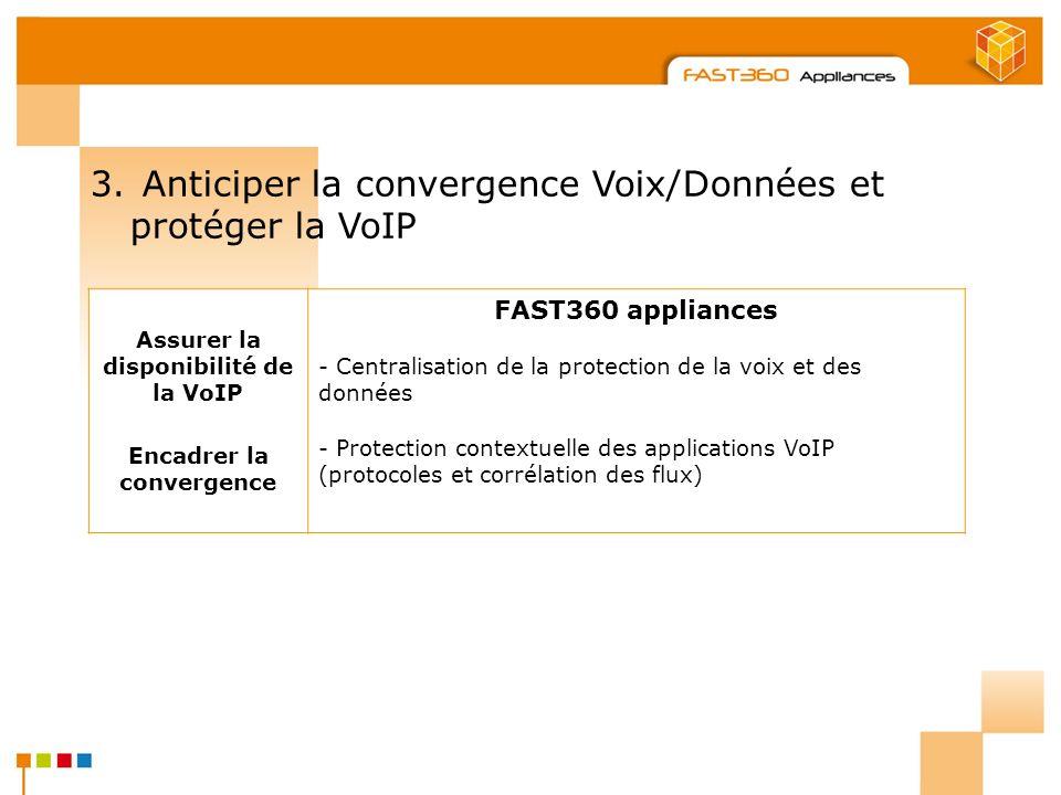 Assurer la disponibilité de la VoIP Encadrer la convergence