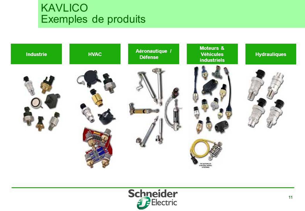 KAVLICO Exemples de produits