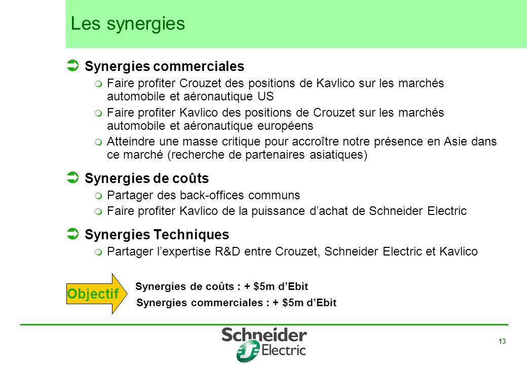 Les synergies Synergies commerciales Synergies de coûts