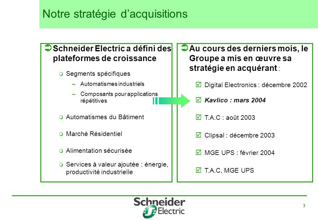 Notre stratégie d'acquisitions