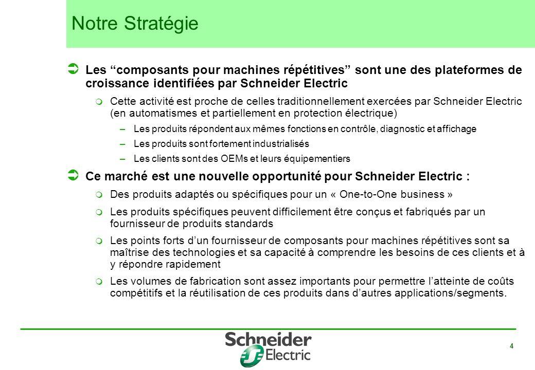 Notre Stratégie Les composants pour machines répétitives sont une des plateformes de croissance identifiées par Schneider Electric.