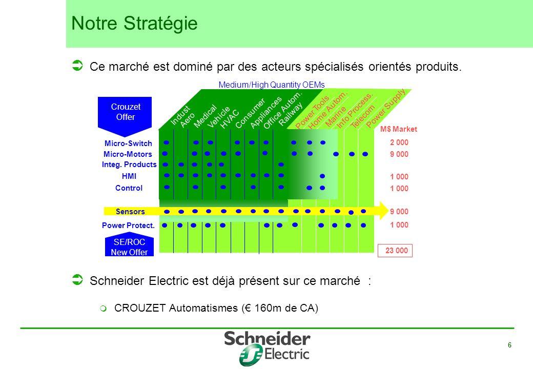 Notre Stratégie Ce marché est dominé par des acteurs spécialisés orientés produits. Schneider Electric est déjà présent sur ce marché :
