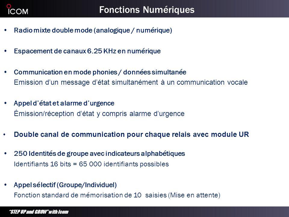 Fonctions Numériques Radio mixte double mode (analogique / numérique)