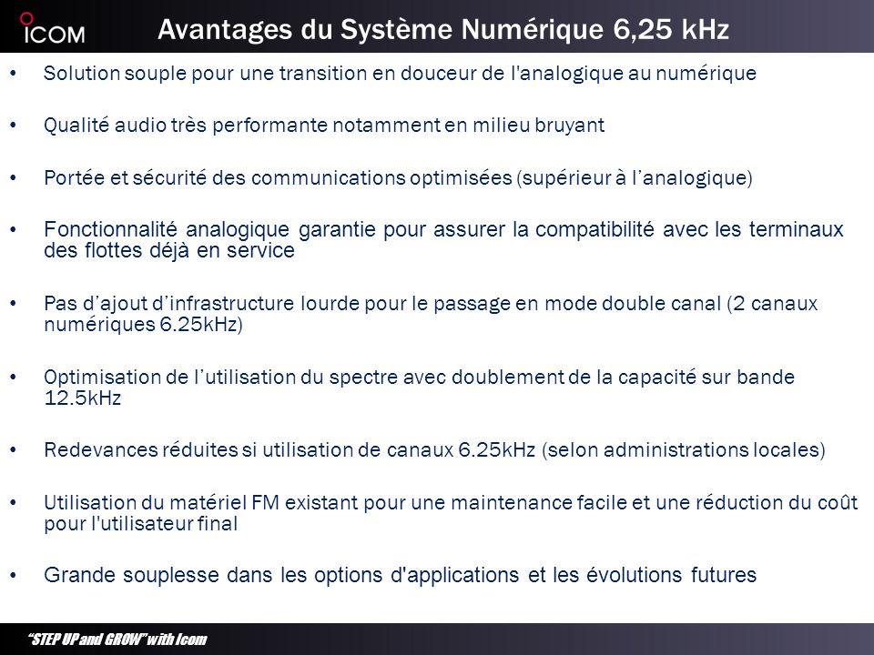 Avantages du Système Numérique 6,25 kHz
