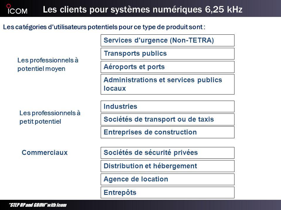 Les clients pour systèmes numériques 6,25 kHz