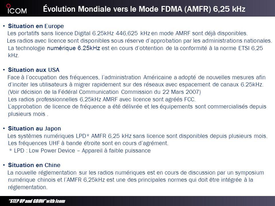 Évolution Mondiale vers le Mode FDMA (AMFR) 6,25 kHz