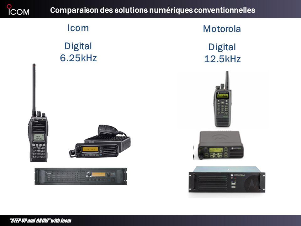 Comparaison des solutions numériques conventionnelles