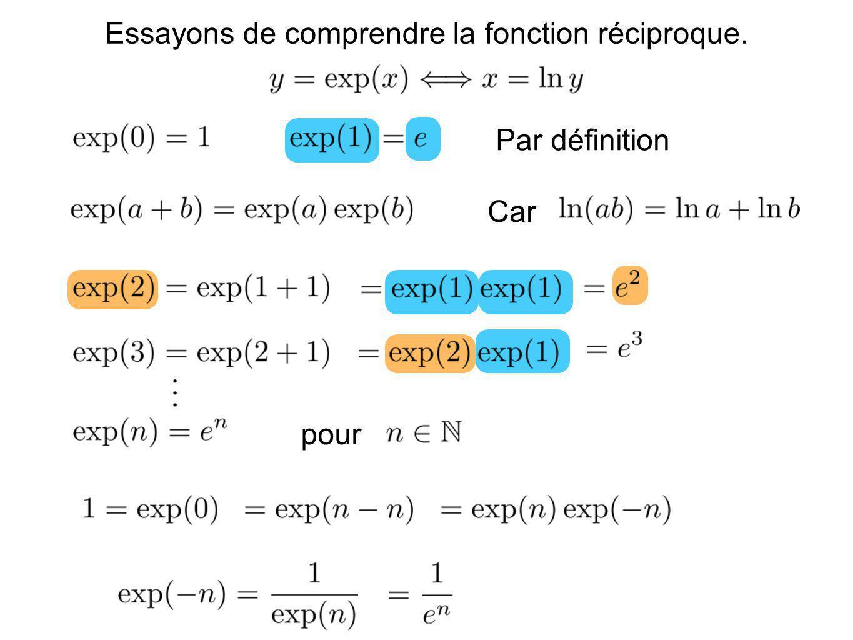 Essayons de comprendre la fonction réciproque.
