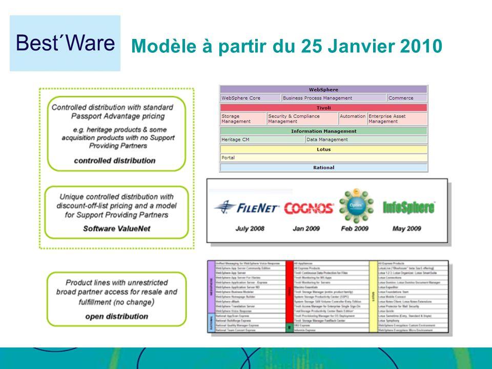 Modèle à partir du 25 Janvier 2010