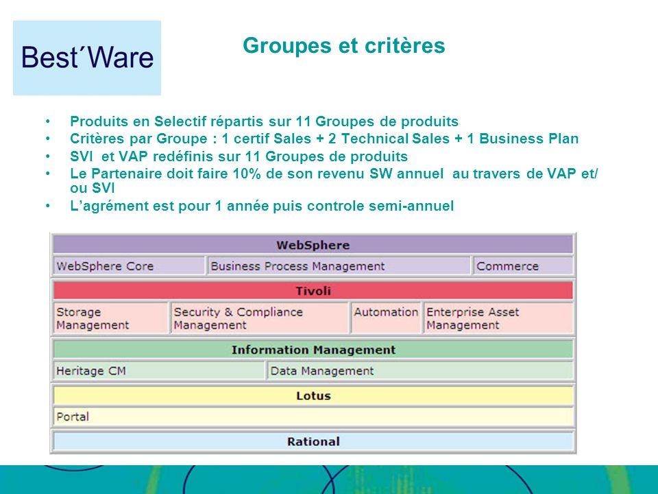 Groupes et critères Produits en Selectif répartis sur 11 Groupes de produits.