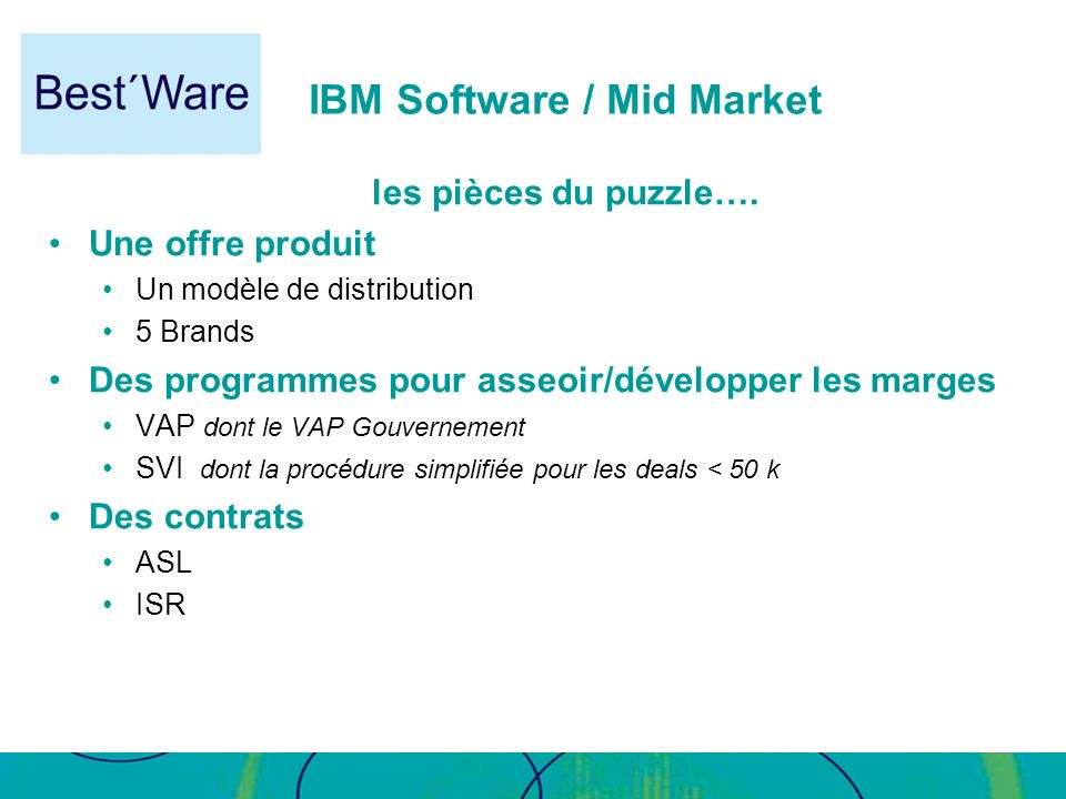 IBM Software / Mid Market