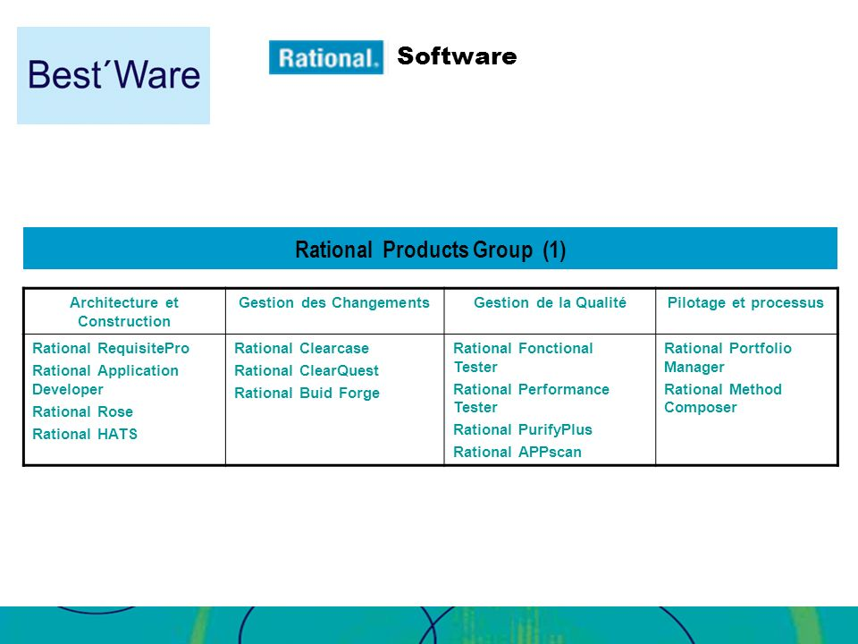 Rational Products Group (1)