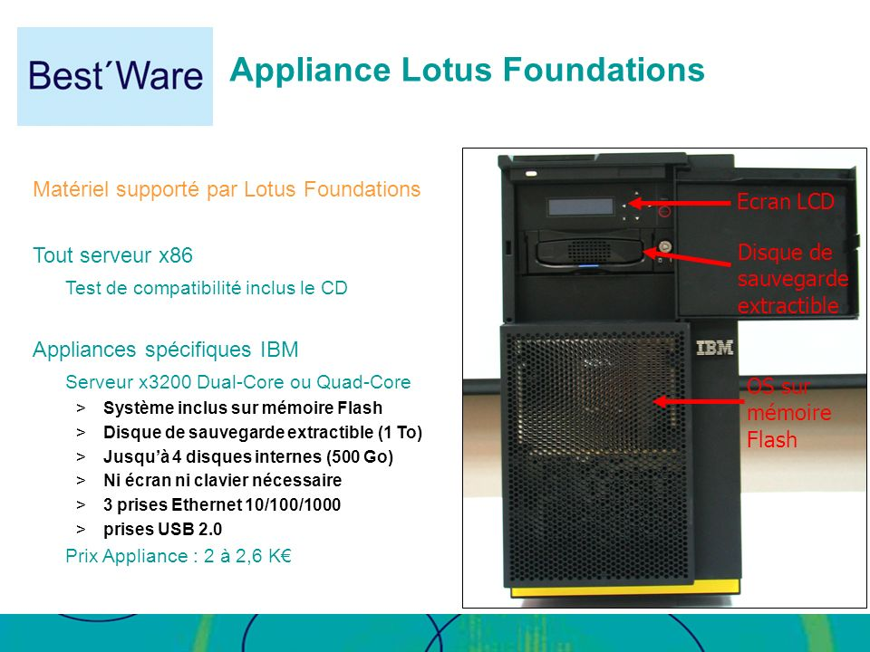 Appliance Lotus Foundations