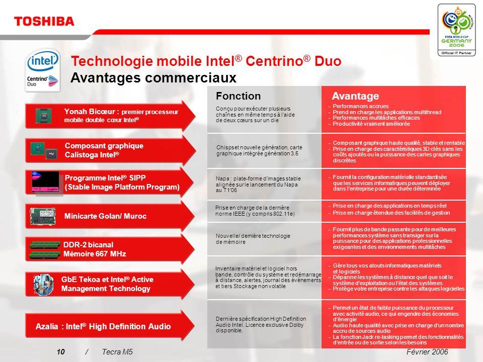 Technologie mobile Intel® Centrino® Duo Avantages commerciaux