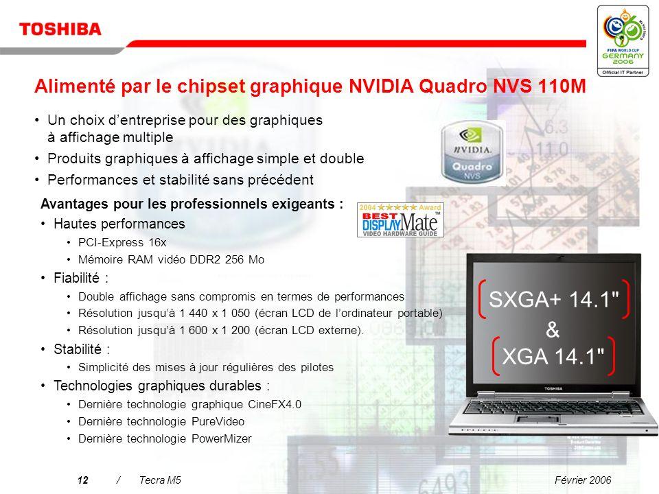Alimenté par le chipset graphique NVIDIA Quadro NVS 110M