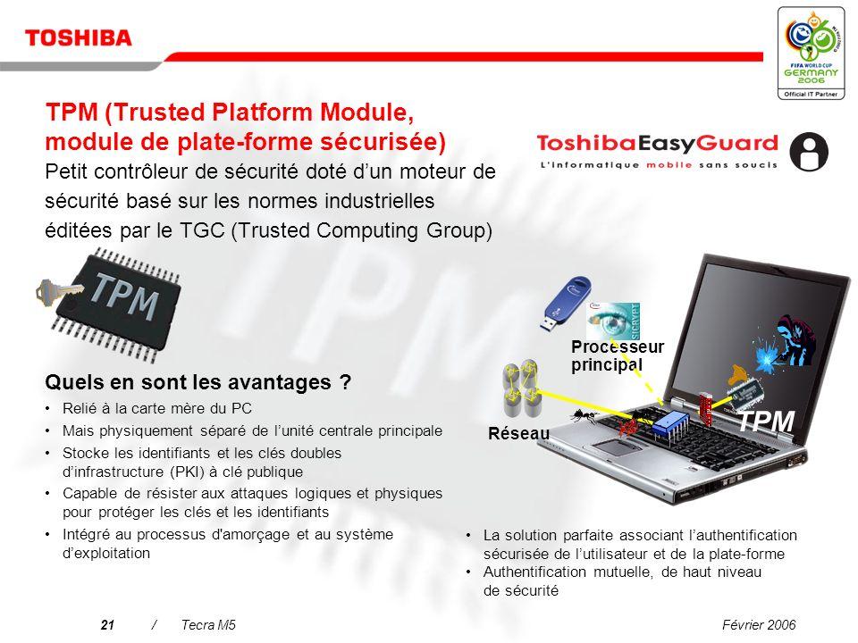 TPM (Trusted Platform Module, module de plate-forme sécurisée) Petit contrôleur de sécurité doté d'un moteur de sécurité basé sur les normes industrielles éditées par le TGC (Trusted Computing Group)