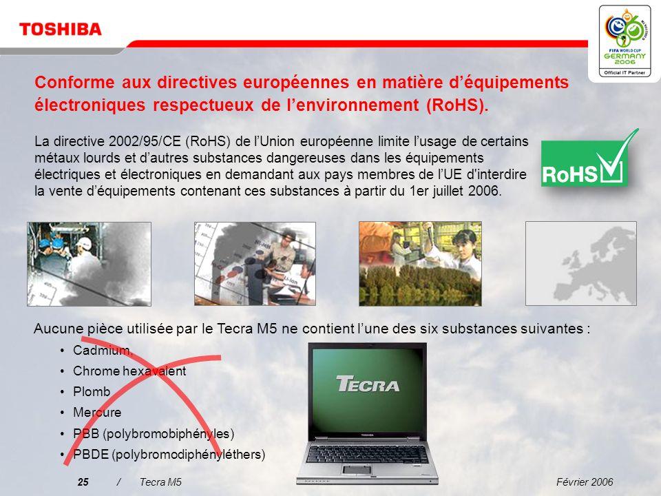 Conforme aux directives européennes en matière d'équipements électroniques respectueux de l'environnement (RoHS).