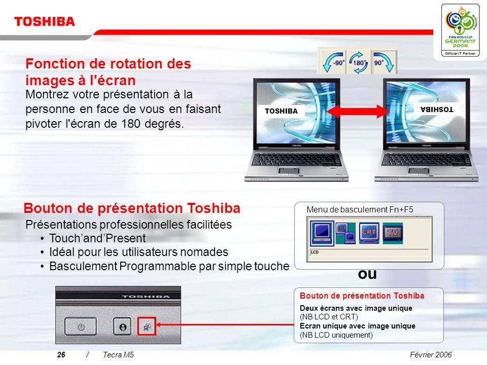 Fonction de rotation des images à l écran