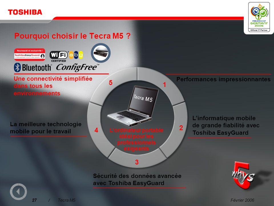 Pourquoi choisir le Tecra M5